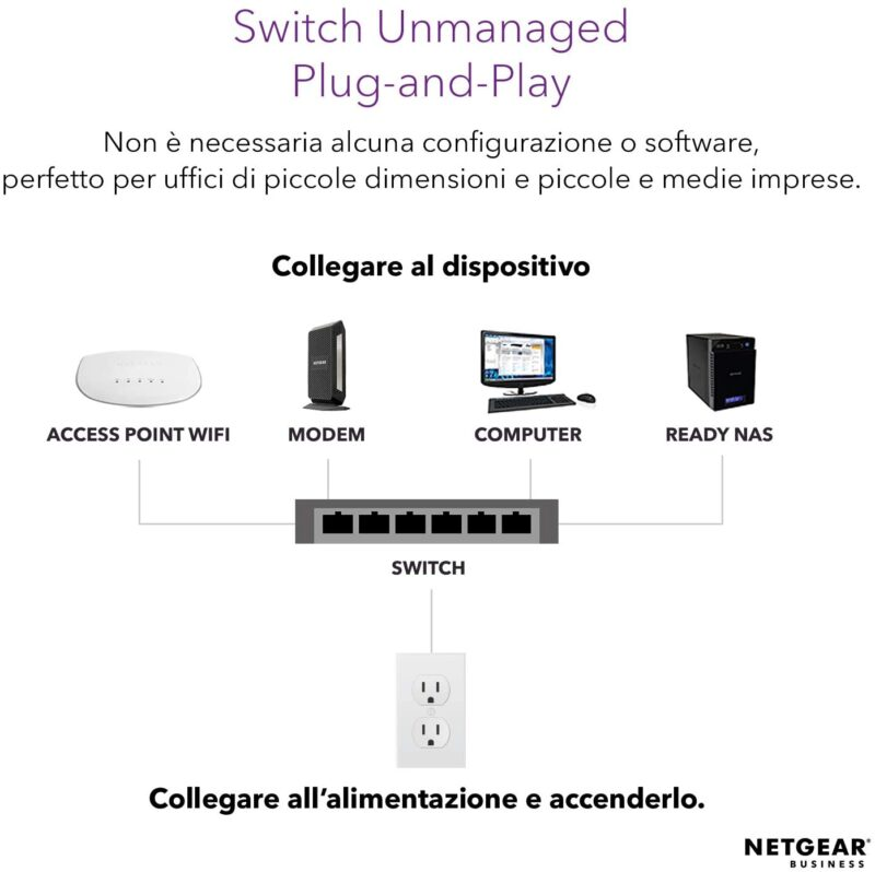 NETGEAR GS308PP Switch Unmanaged