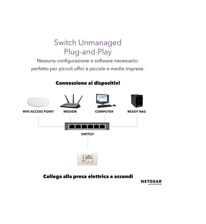 NETGEAR GS316 Switch Unmanaged