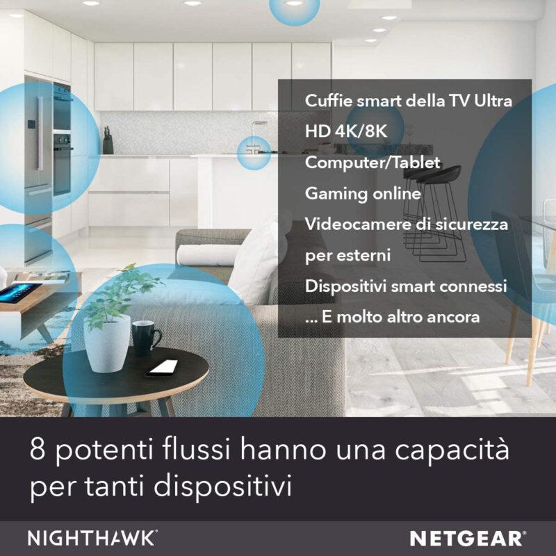 NETGEAR Ripetitore WiFi 6 AX6000