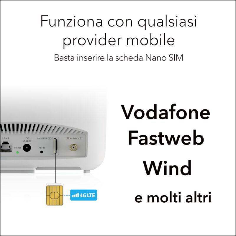 NETGEAR Orbi Router 4G LTE