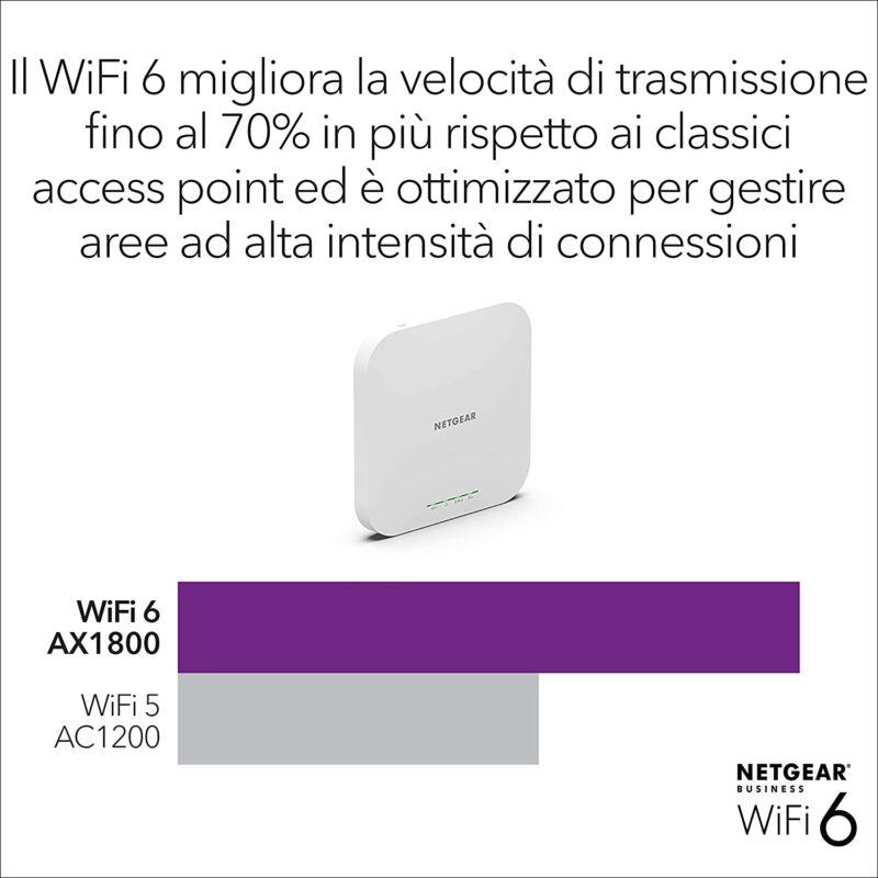 NETGEAR Access Point WiFi 6 Insight Cloud