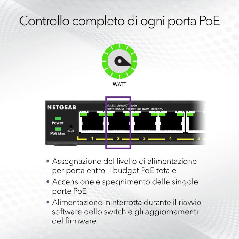 NETGEAR GS308EPP Switch Smart Managed Plus PoE+